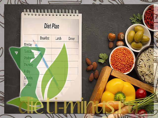 Составление плана диеты